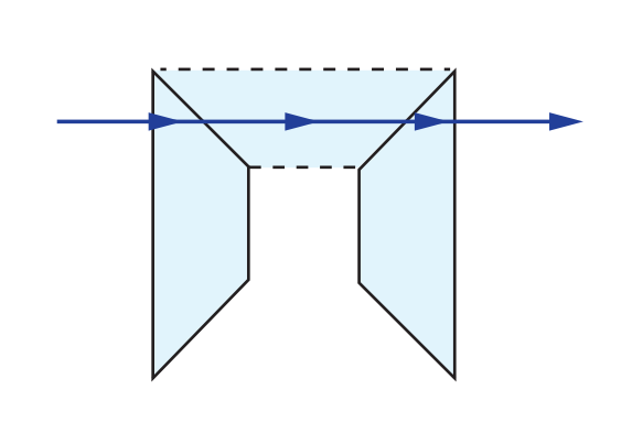 Dove Prisms Tunnel Diagram
